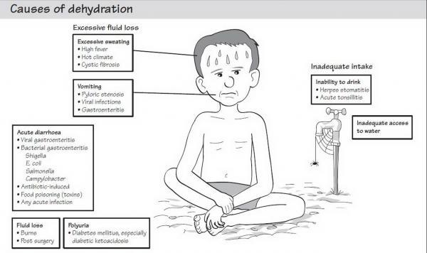 Fibrosis symptoms cystic adults like