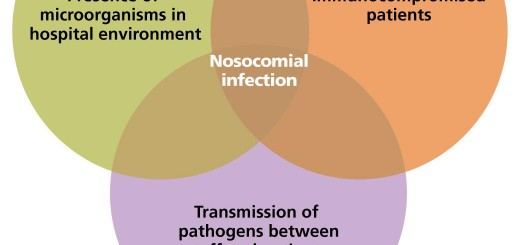 nosocomial infection