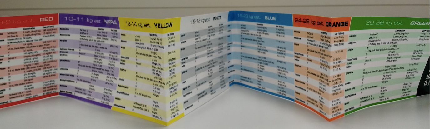 Getting to know the Broselow Pediatric Emergency Tape ...