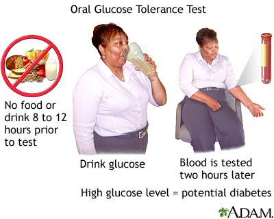 Can I Drink Before A Glucose Tolerance Test