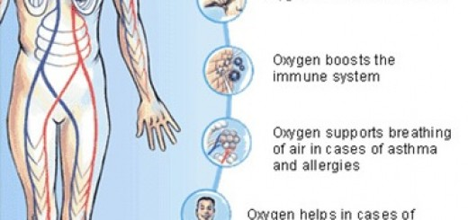 oxygentherapybenefits.jpg